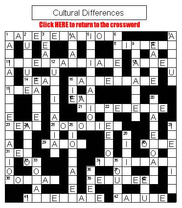 Crossword on Cultural Differences
