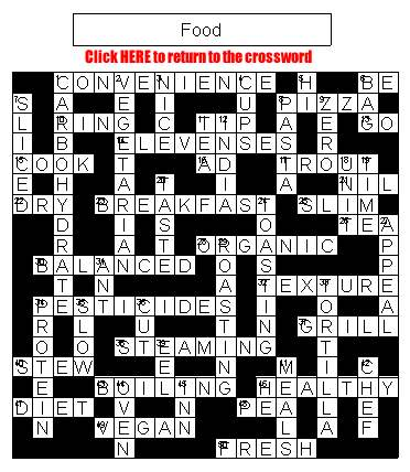 Crossword on Food