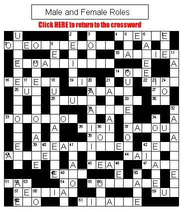 Crossword on Male & Female Roles