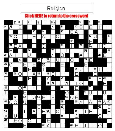 Crossword on Religion